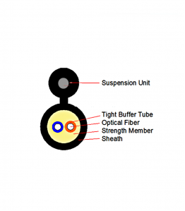 FTTx round Drop Cable 2 G657A1, 1.20mm. Messenger, LSZH