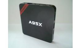 IP Приемник- A95X
