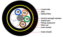 ADSS-Double Sheath 48 влакна